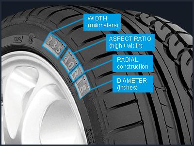 tire-info.jpg